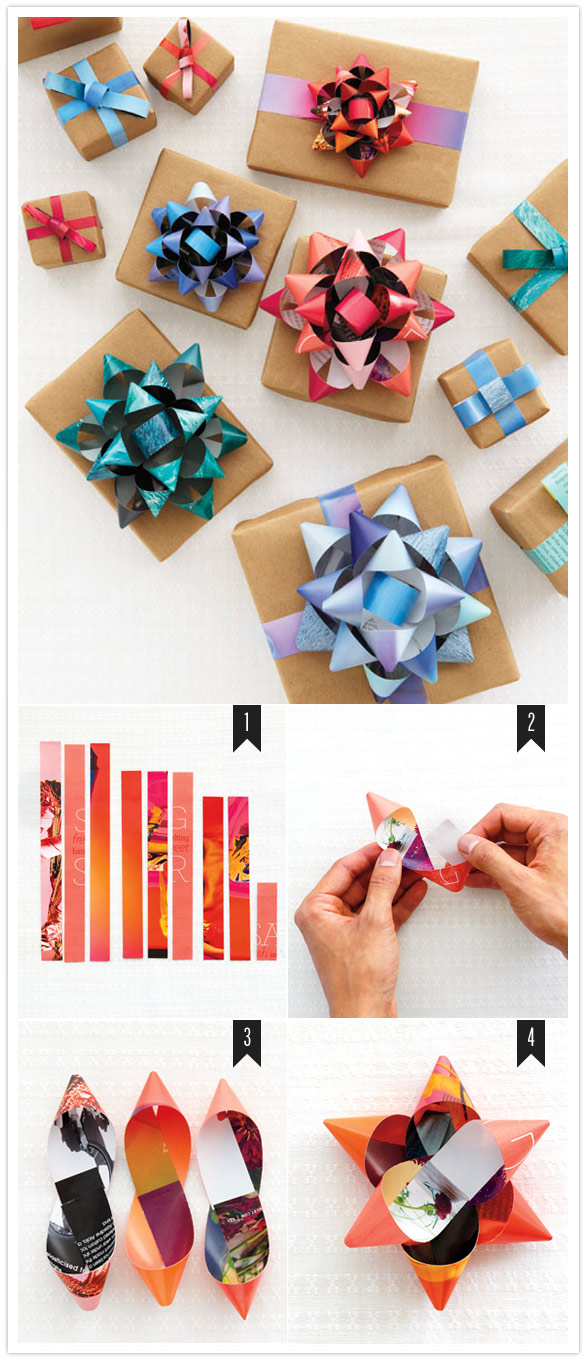 https://mjtrim.files.wordpress.com/2014/12/holiday-gift-wrap-5.jpg?w=601&h=1392